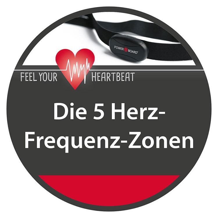 Die 5 Herzfrequenzzonen